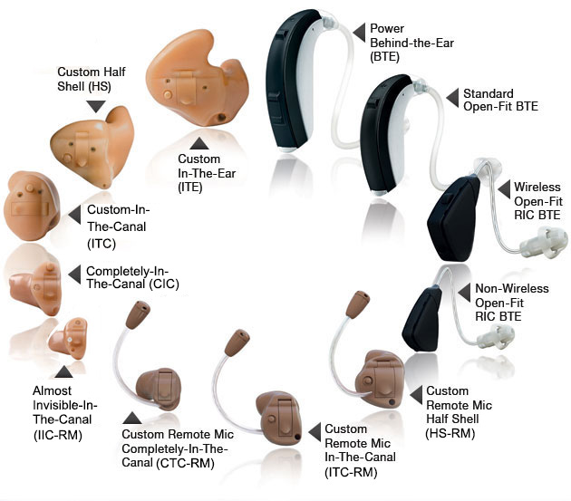 Hearing-Aids